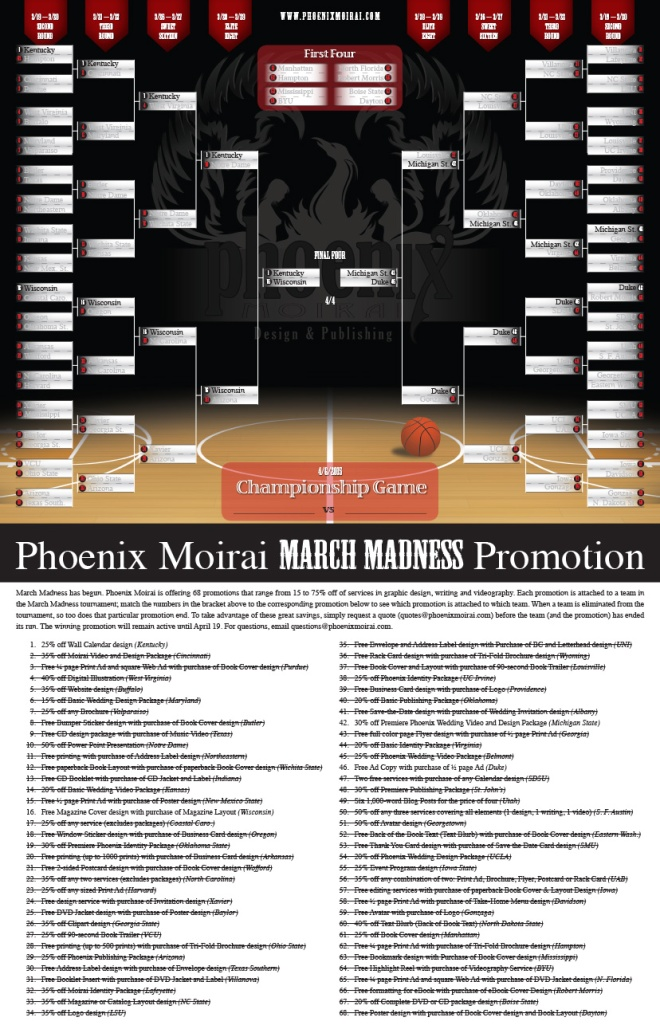 March Madness Tournament Chart