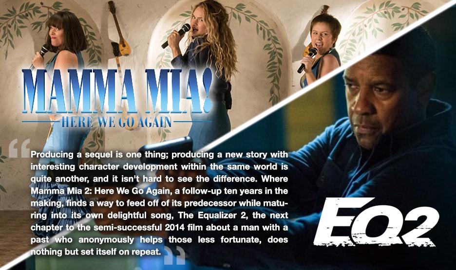 Equalizer-Mamma Mia